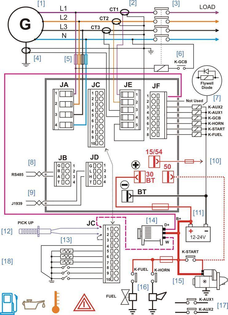 electrical wiring  diesel generator control panel wiring