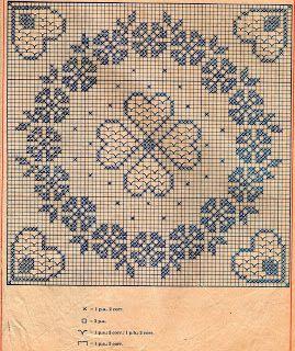 toalhinha de crochet filet com gráfico - flores e corações