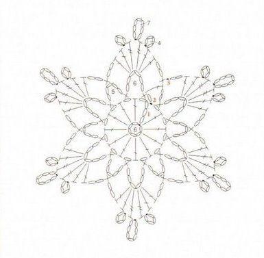 Snowflake crochet | Jul | Pinterest | Weihnachtsmarkt, Schneeflocken ...