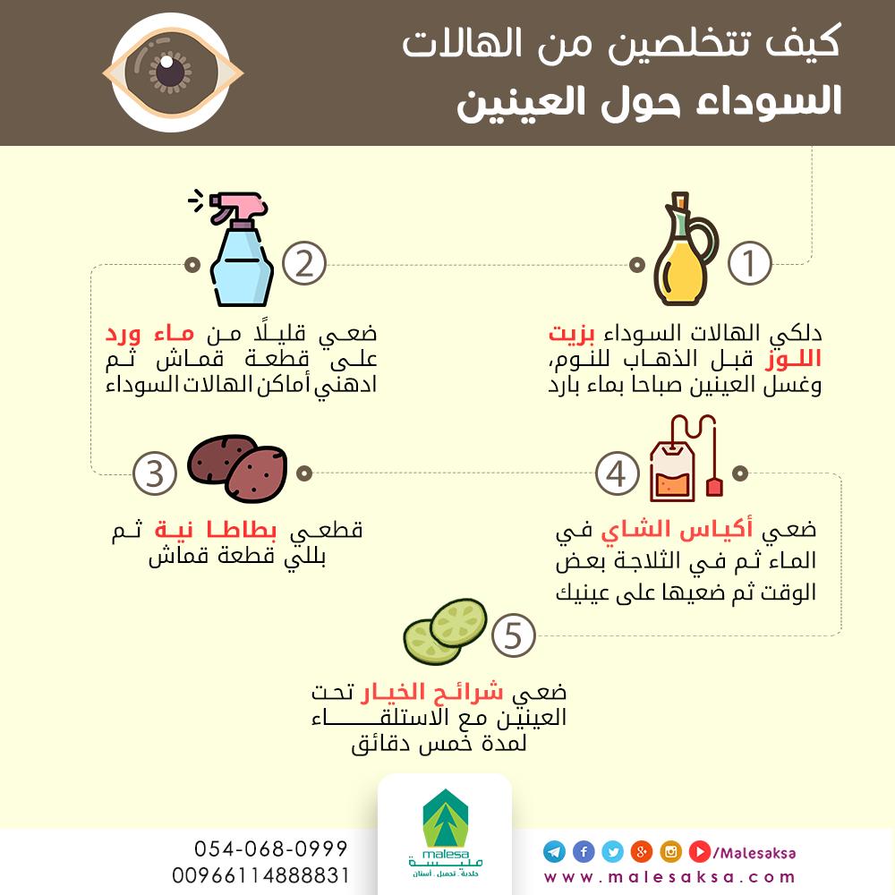 إنفوجرافيك كيف تتخلصين من الهالات السوداء حول العينين Beauty Skin Care Routine Beauty Skin Beauty Skin Care