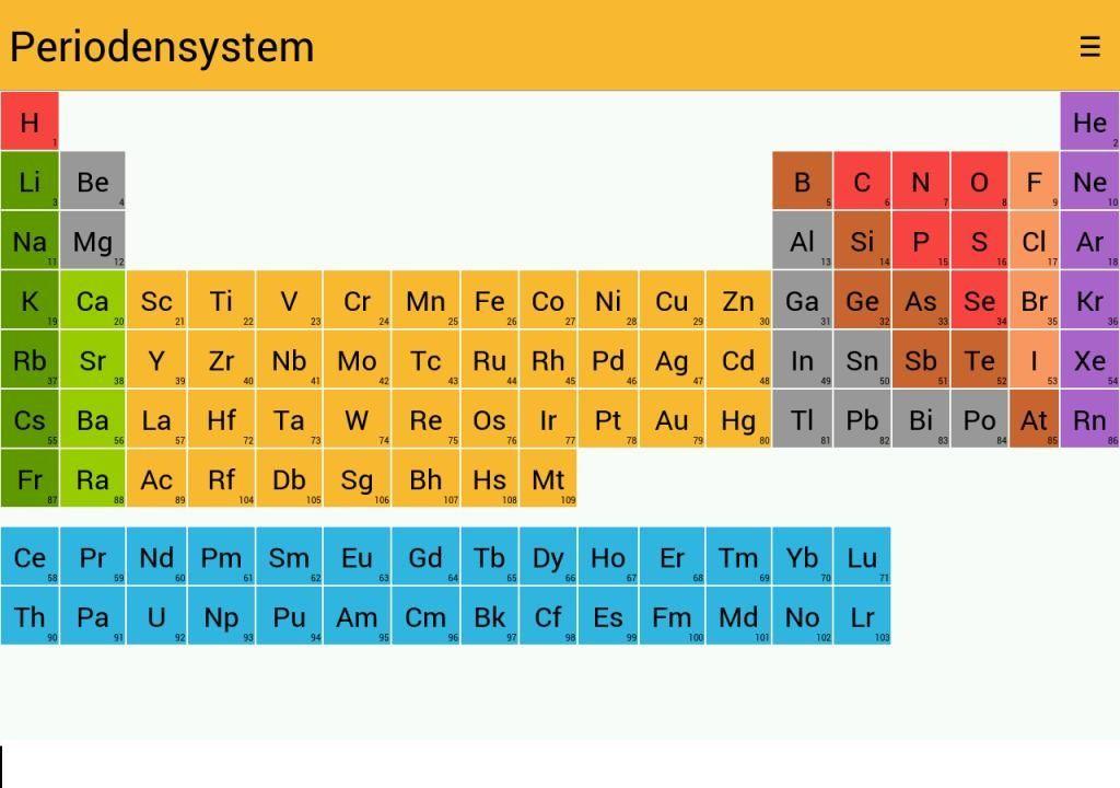 Periodni Sistem Elemenata Pdf Download