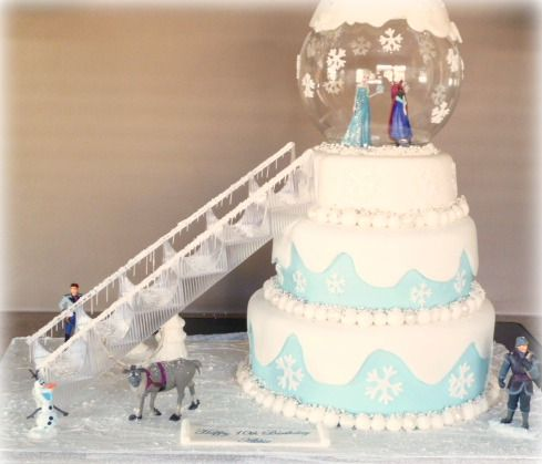 Frozen Birthday Cake With Snow Dome