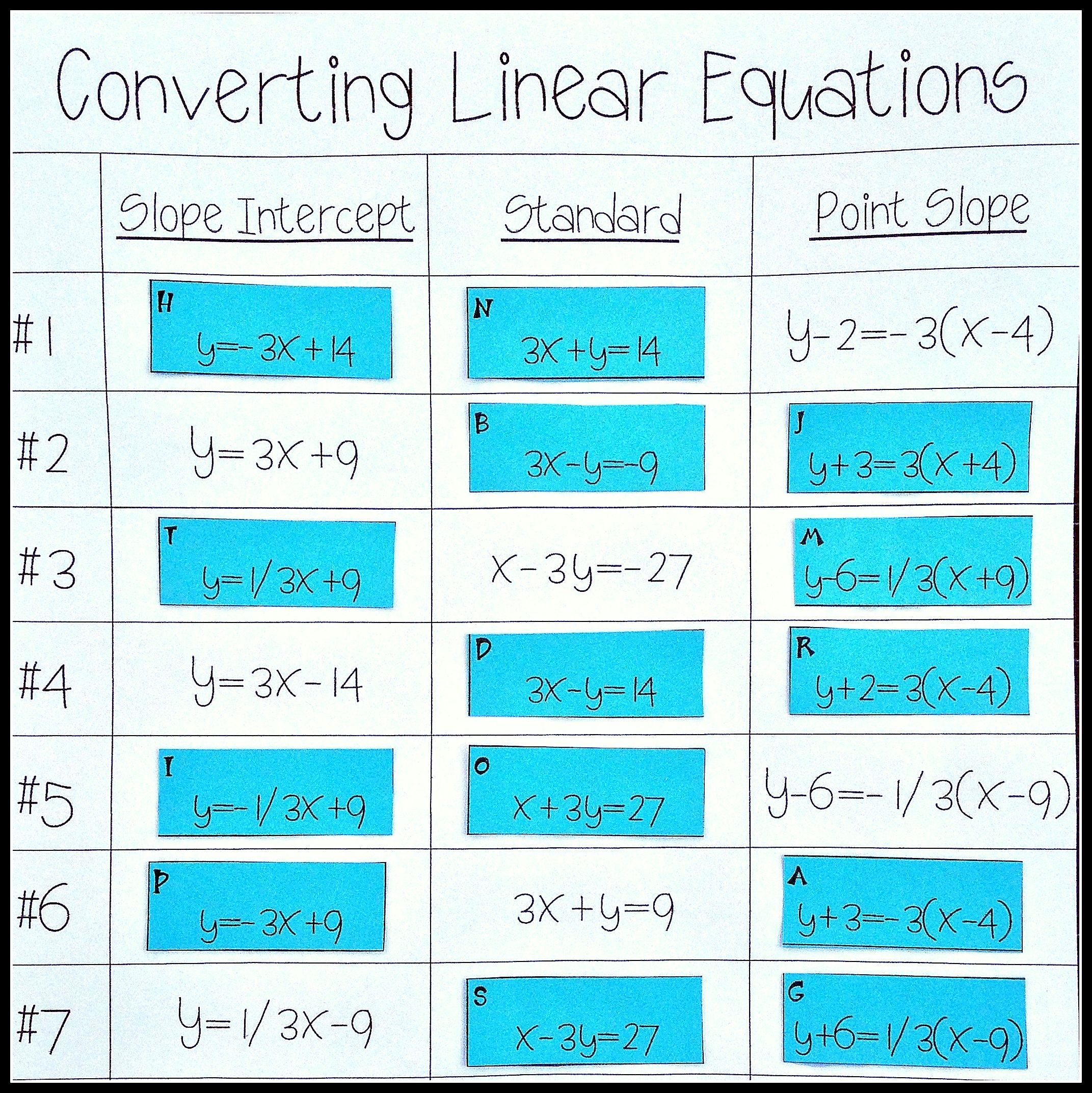 Converting Linear Equations Slope Intercept Standard