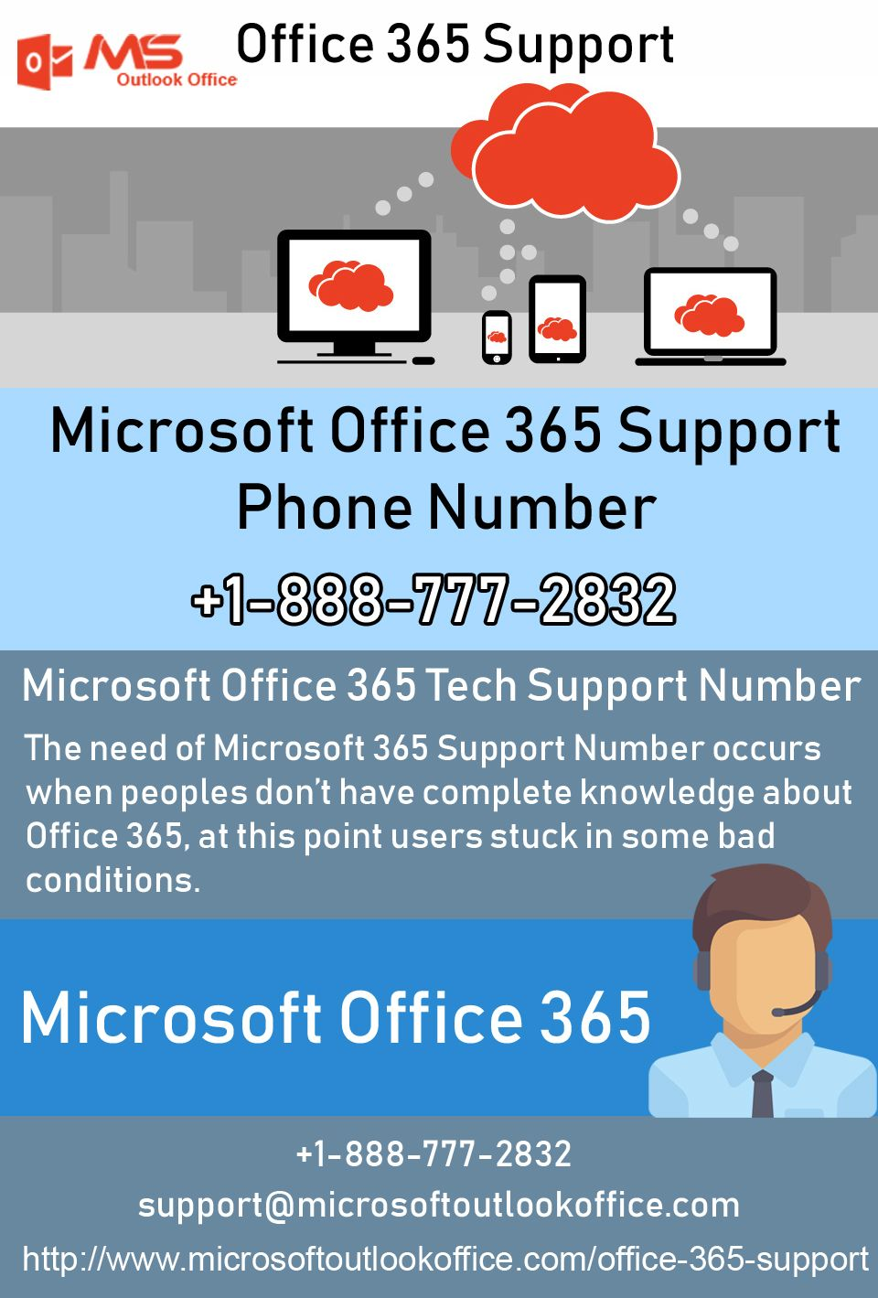 Are you messed up with negative office 365 result and