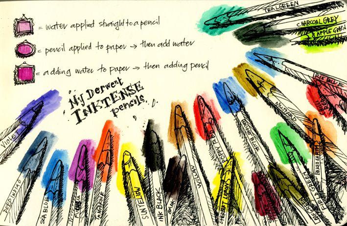 Inktense Pencils Best Watercolor Pencils Color Pencil Art Ink