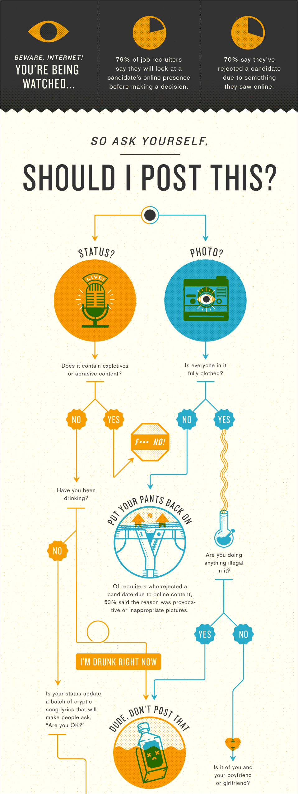 21 Creative Flowchart Examples For Making Important Life Decisions Visual Learning Center By Visme Flow Chart Design Flow Chart Flow Chart Infographic