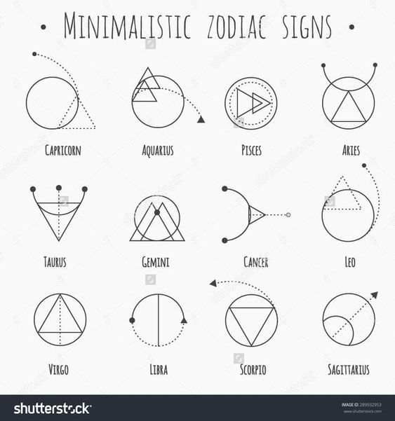 coolTop Tiny Tattoo Idea – Minimalistisches Sternzeichen … | ifestylezz – Ta …   #tattooimages #tattoo images #tattoo images clip art #tattoo imag…
