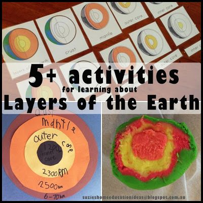 Suzie's Home Education Ideas: 5+ activities for learning about Layers of the Earth