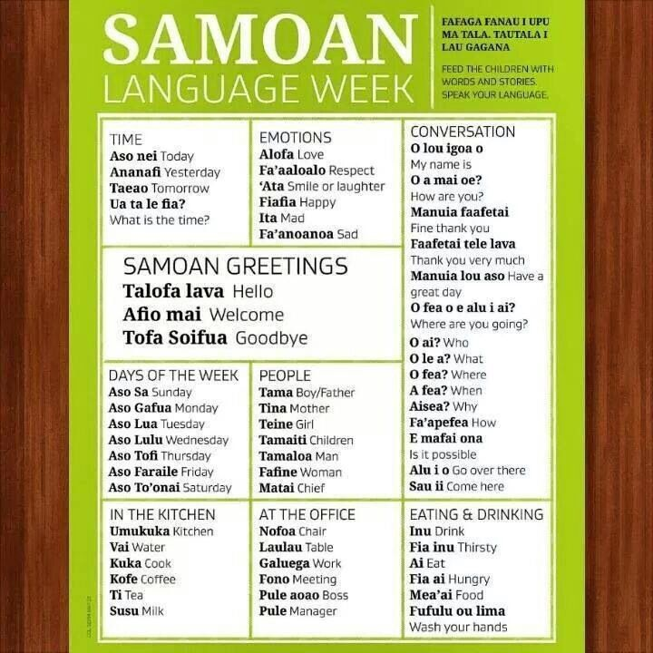 Samoan Words Island Girl Language Samoan Food Tonga