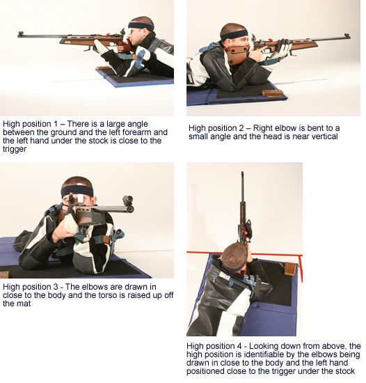 Pdf shooting smallbore guide a rifle practical