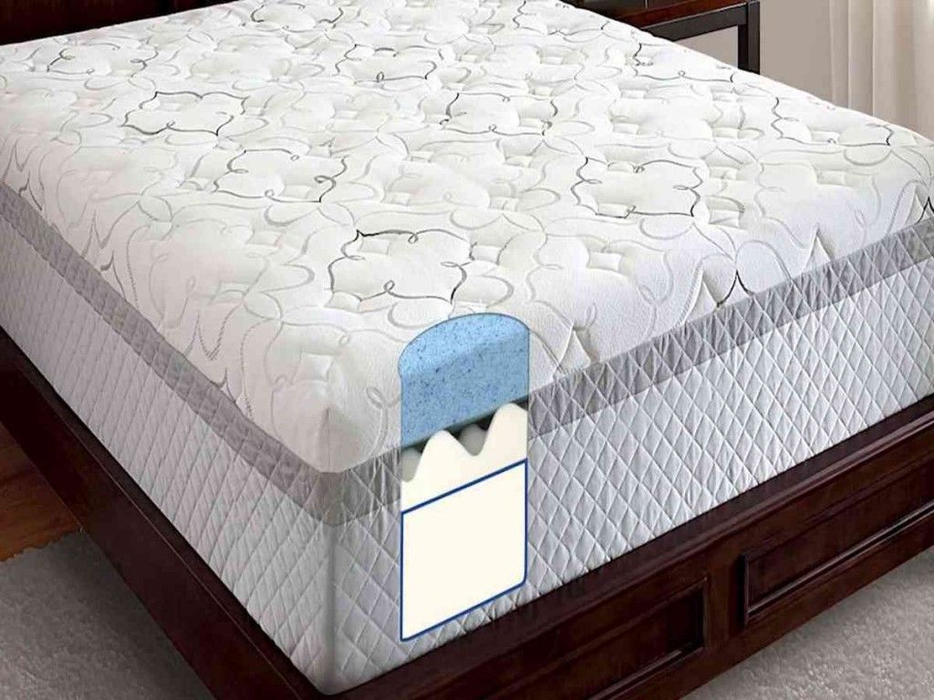 l pin h pinterest i costco twin mattress