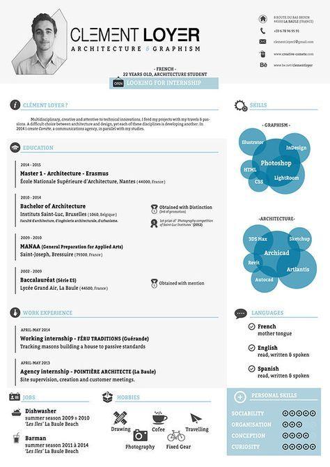 21 Free Resume Designs Every Job Hunter Needs Resume Design Free Federal Resume Infographic Resume