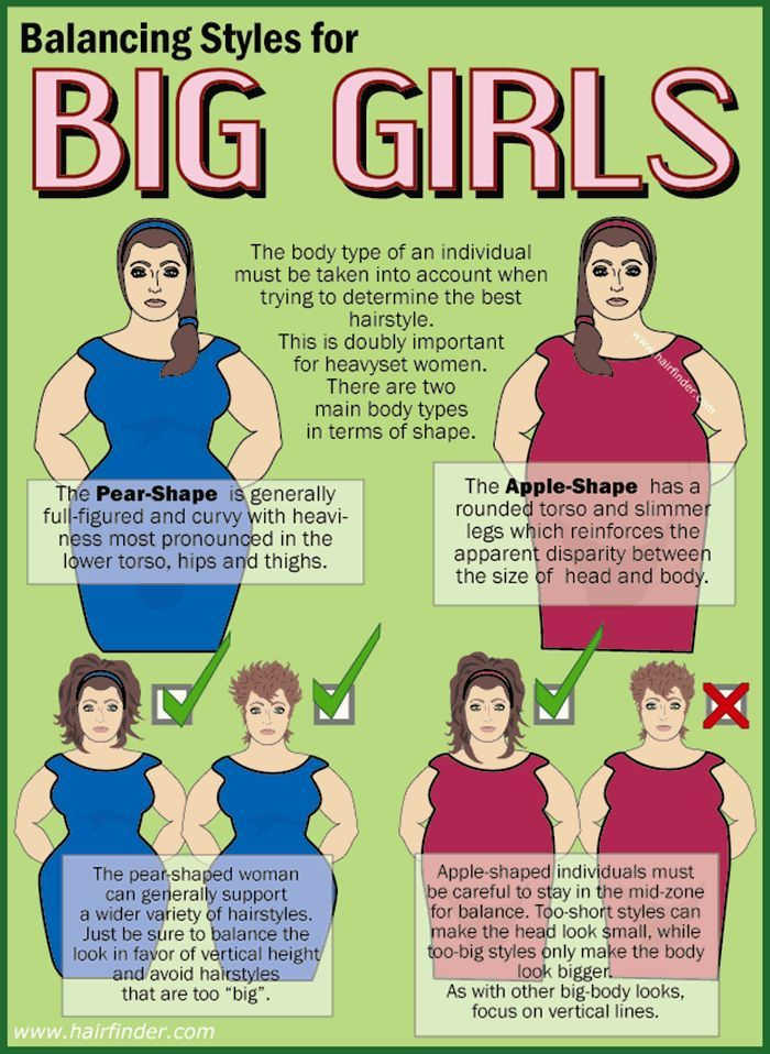 plus size models with short hair - Google Search | Hair and beauty ...