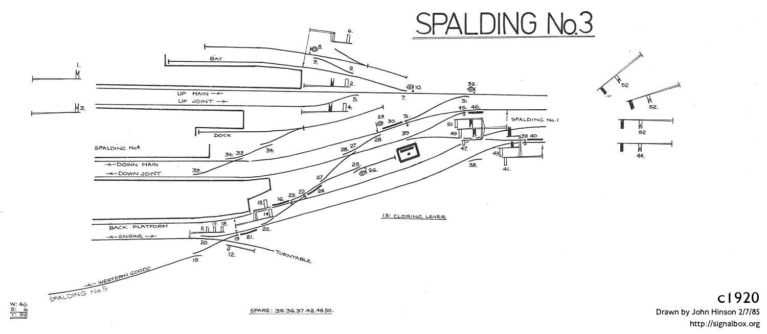 hight resolution of track diagram of spalding no3 c1920