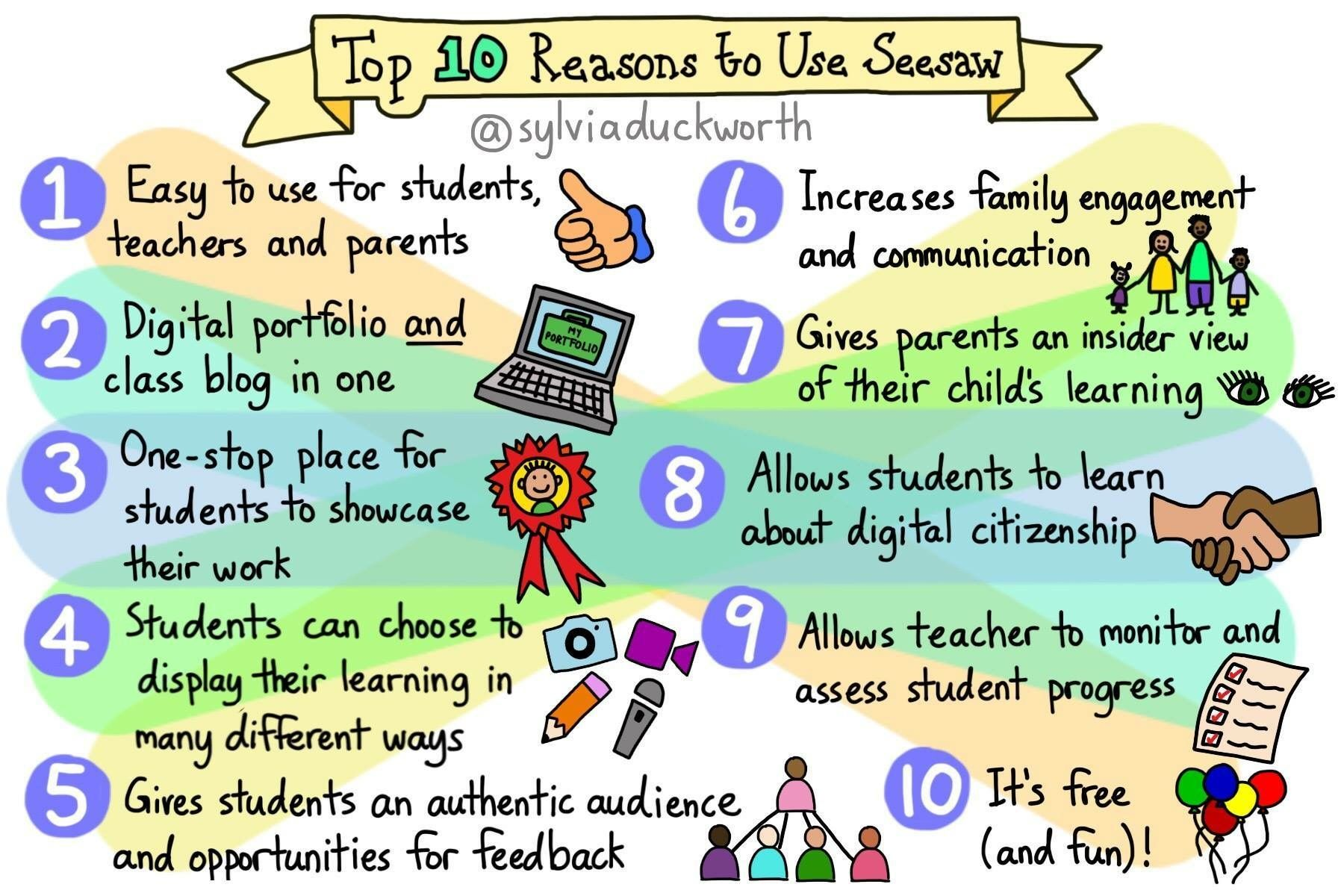 Pin by Melanie Crase on Teaching Infonotes Letter to
