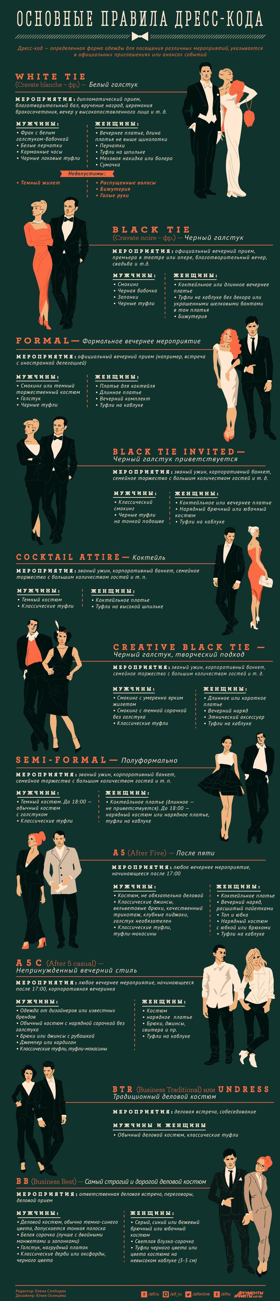 10 основных правил дресс-кода. Инфографика   Вечные вопросы   Вопрос-Ответ…