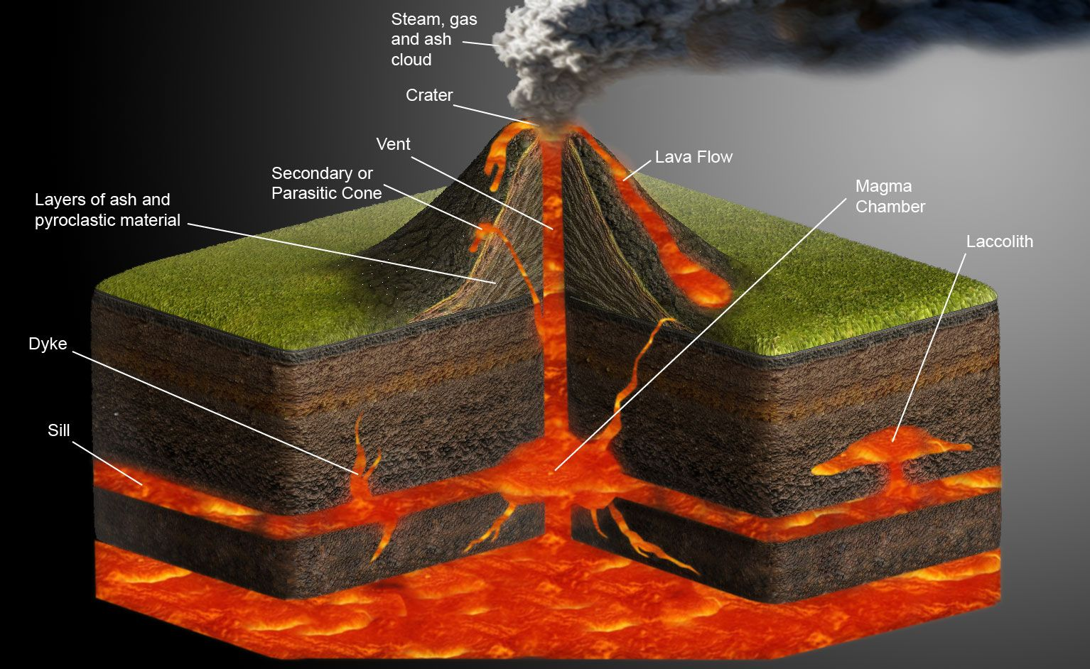 Hnh nh c lin quan mp pinterest volcano and cinder cone cinder cone volcano pooptronica