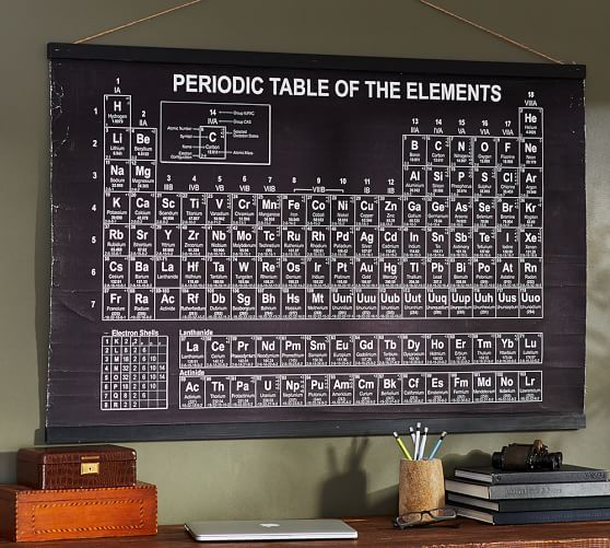 Periodic Table Wall Art Periodic table, Pottery and Barn - fresh periodic table of elements with everything labeled on it