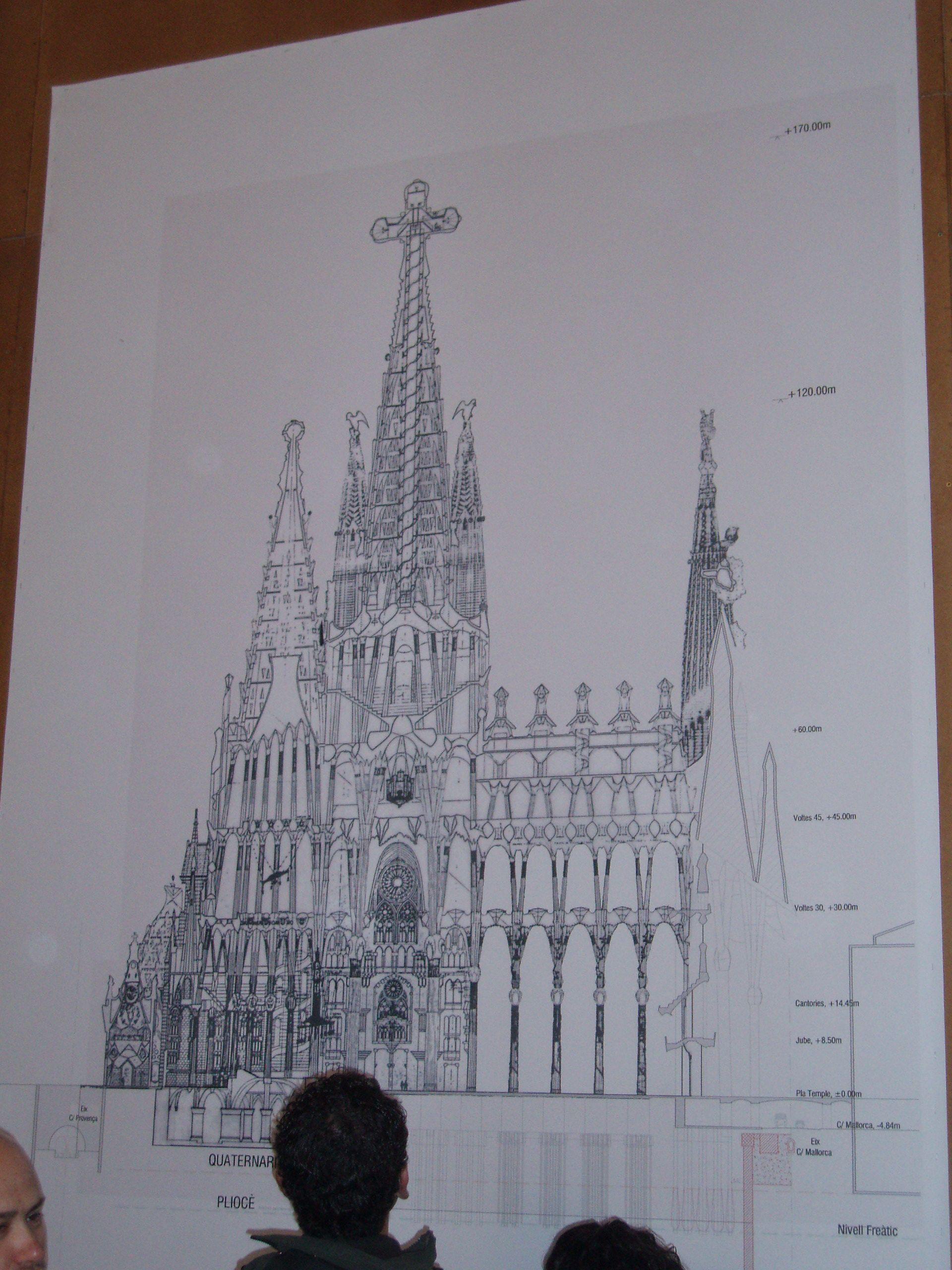 Blueprint of the sagrada familia barcelonaspain 27feb2012 blueprint of the sagrada familia barcelonaspain 27feb2012 malvernweather Images