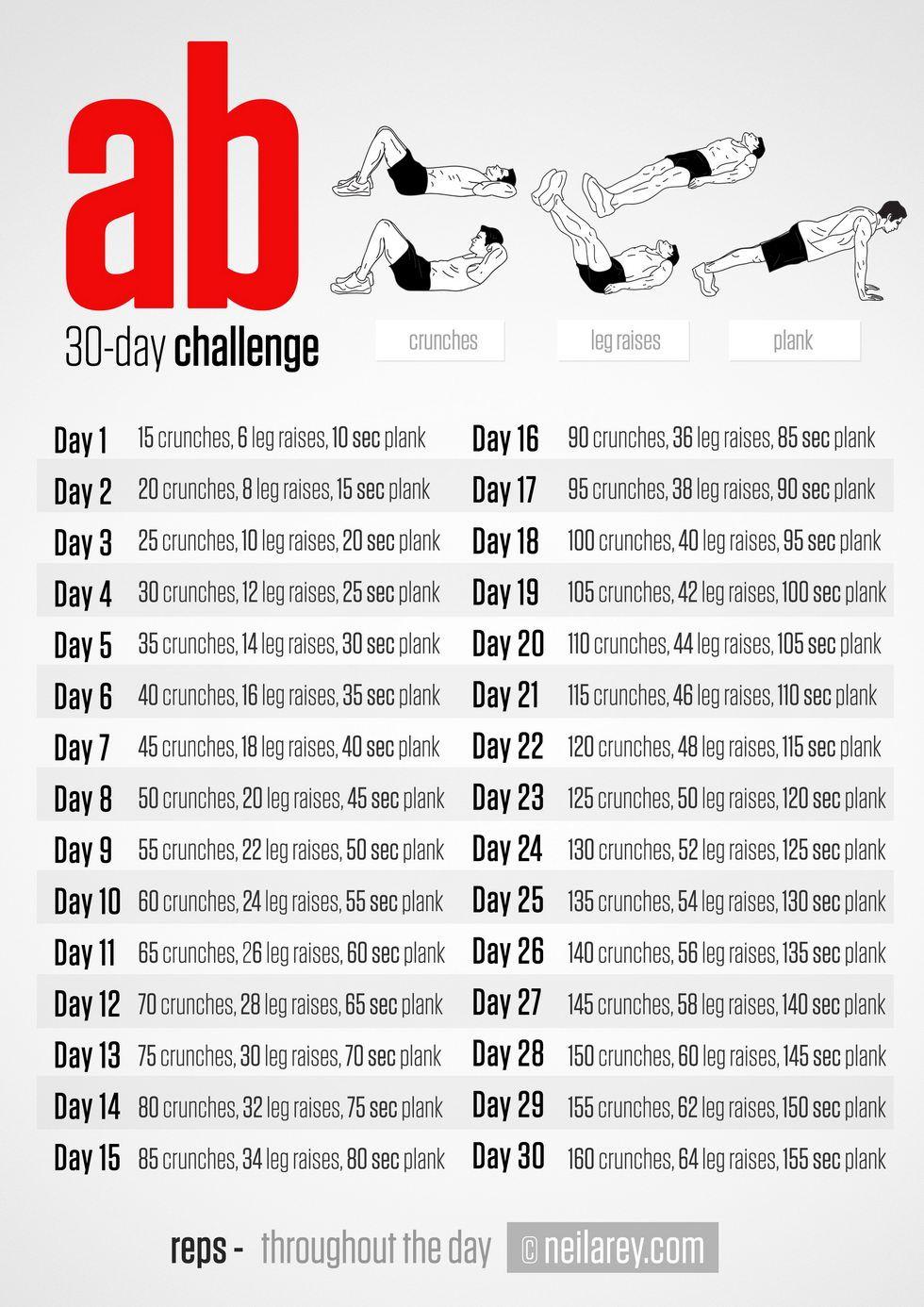 Ab Challenge | Fitness | Cardio challenge, Exercise, Workout