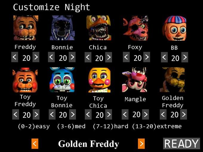 Custom Night Five Nights At Freddy S Five Nights At Freddy S Five Night Freddy