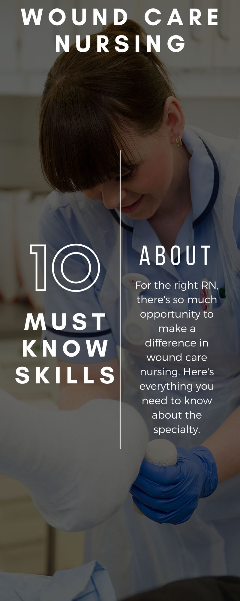 For The Right RN Theres So Much Opportunity To Make A Difference In Wound Care Nursing Heres Everything You Need Know About Specialty