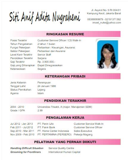 Contoh Curriculum Vitae (CV) Bahasa Inggris Riwayat