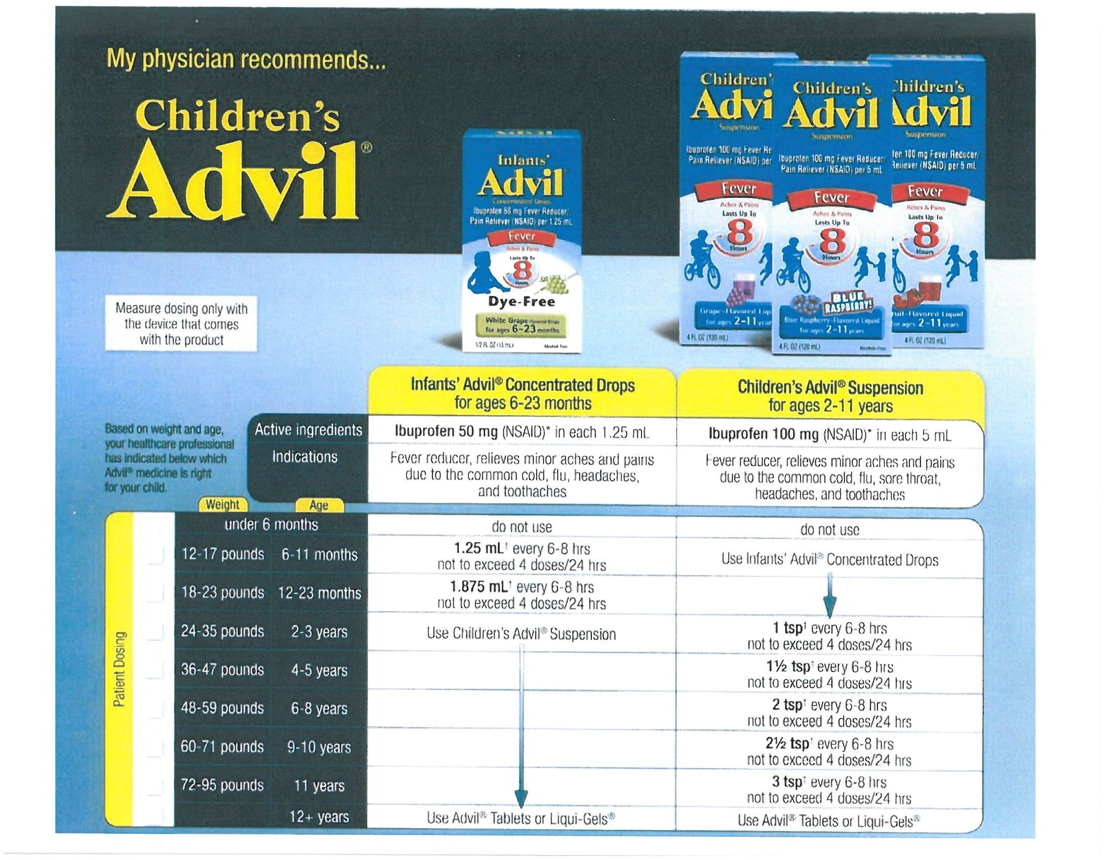 advil (ibuprofen) dosage information infant and children's | health