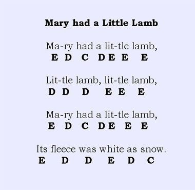 Mary Had A Little Lamb With Images Easy Piano Songs Piano