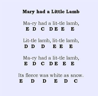 Mary had a Little Lamb Piano Notes Pinterest Keyboard piano - piano notes chart
