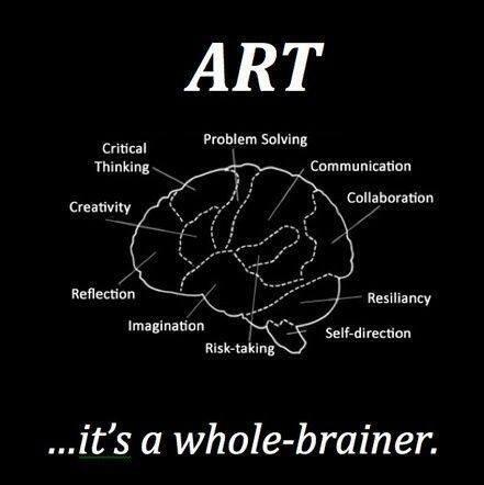Art ... it's a whole-brainer.
