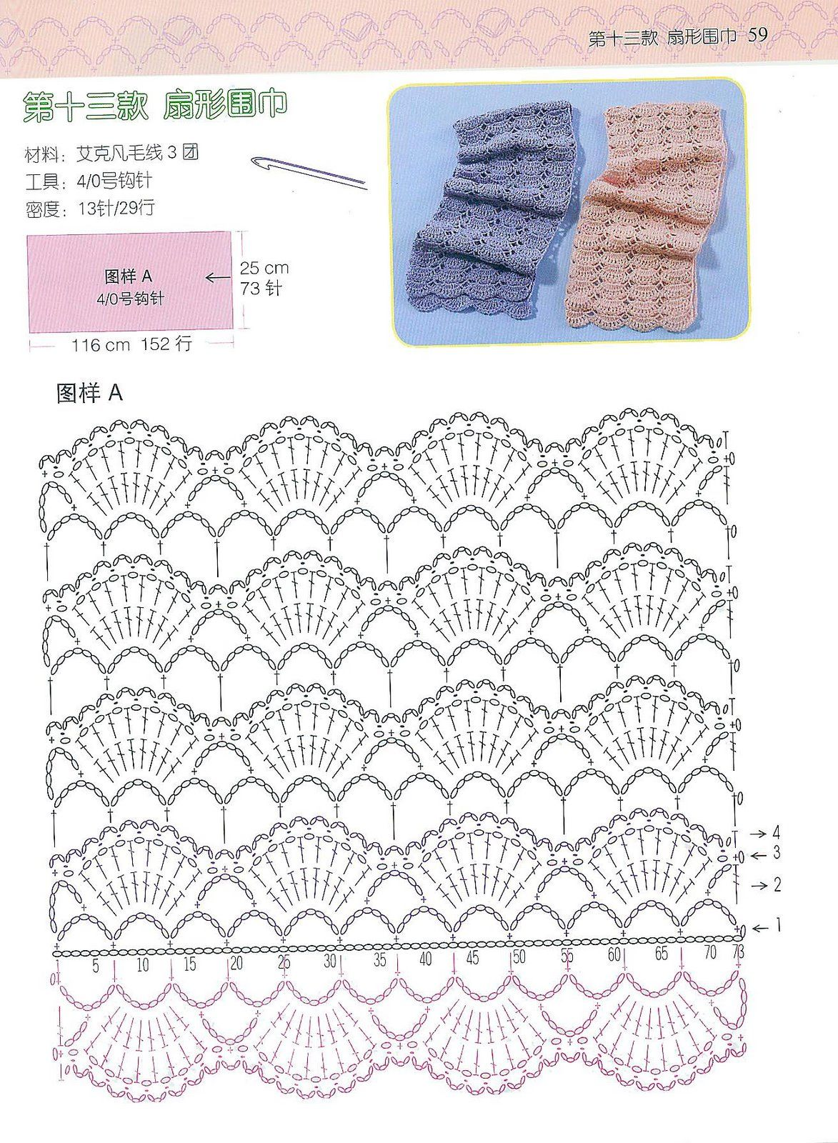 Japanese Lace Crochet Shawl Diagrams Easy Patterns Wiring Diagram Russian Scarf Pattern Complete U2022