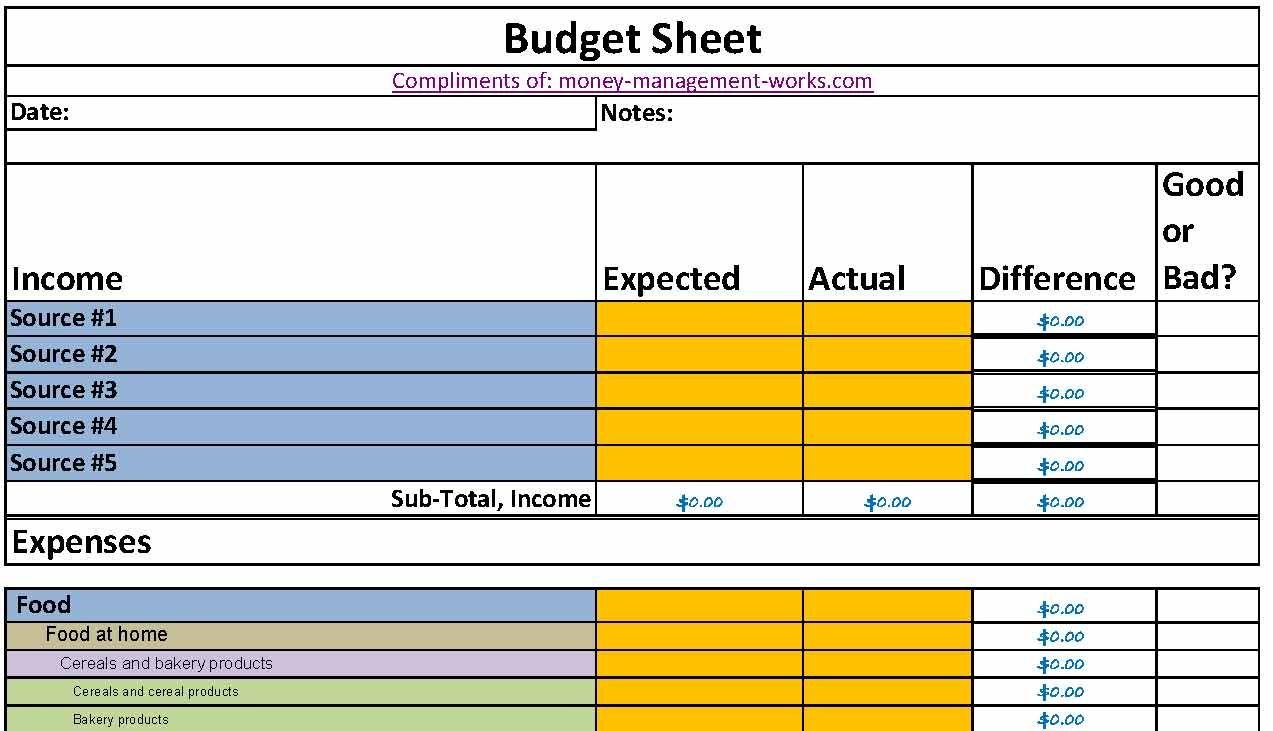 couple budget worksheet