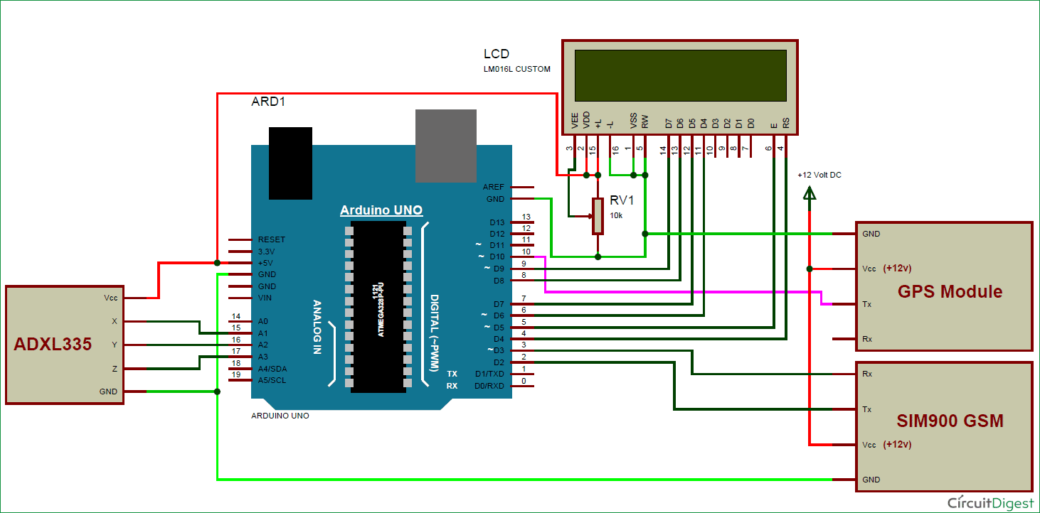 Arduino Based Vehicle Accident Alert System Project using GPS, GSM ...