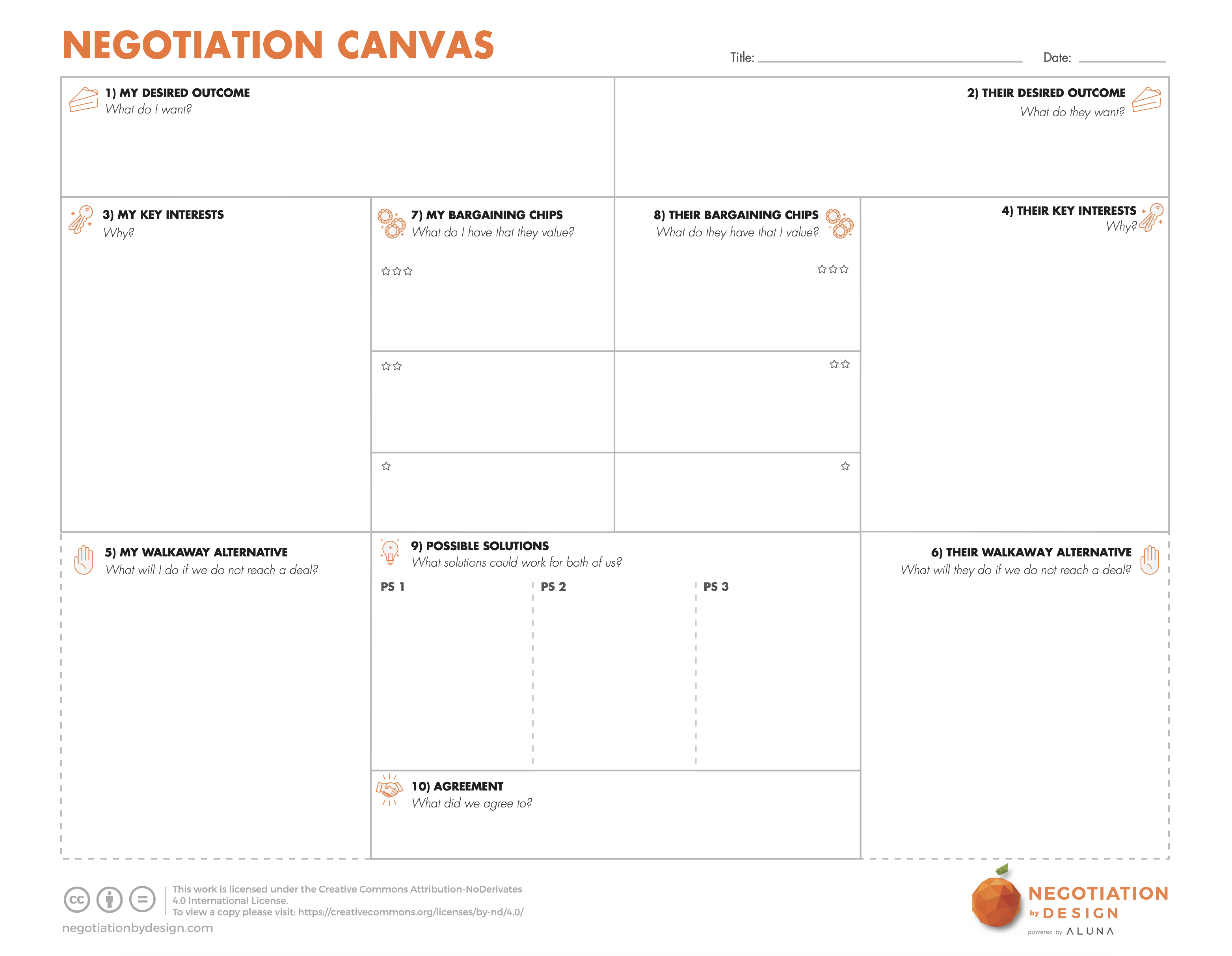 Negotiation Preparation Worksheet Template December