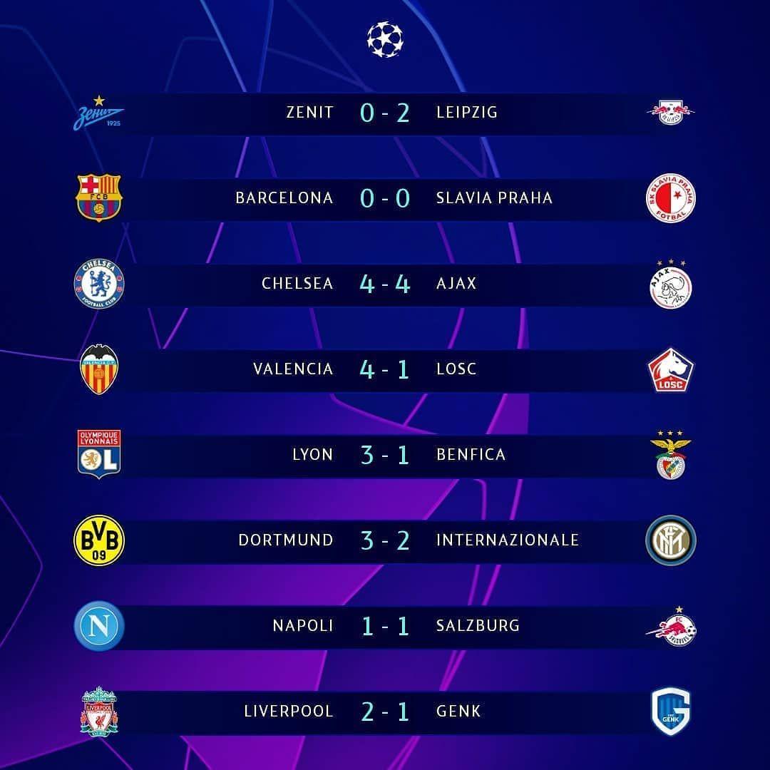 Uefachampionsleague Bayern Juventus Real Madrid