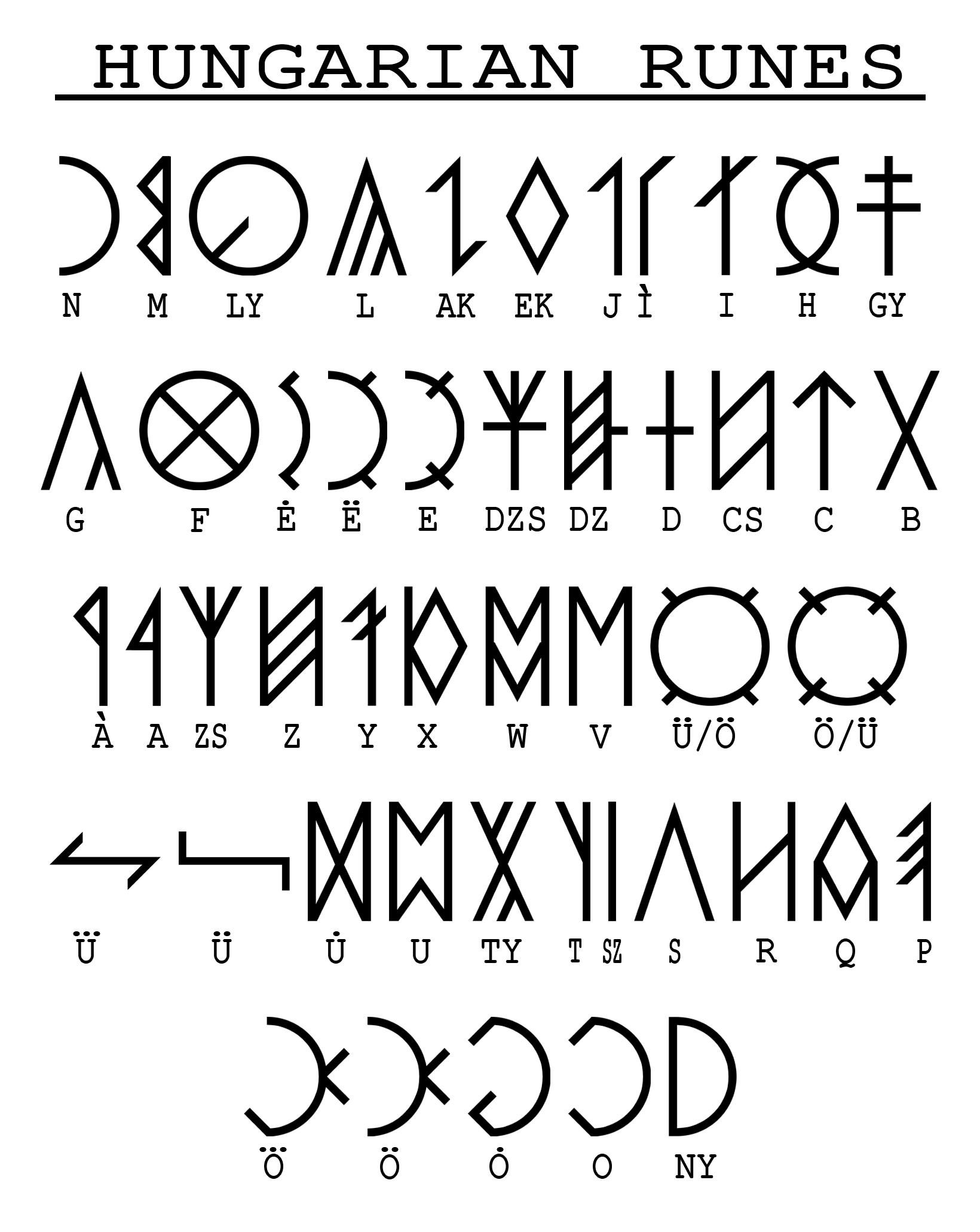 Old Hungarian Runes Alphabet By Lovemystarfire On