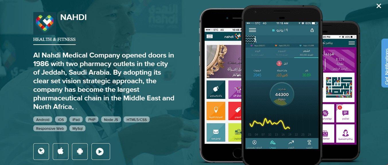 Best Iphone App Development Company Mobile App Development Companies Iphone App Development App Development