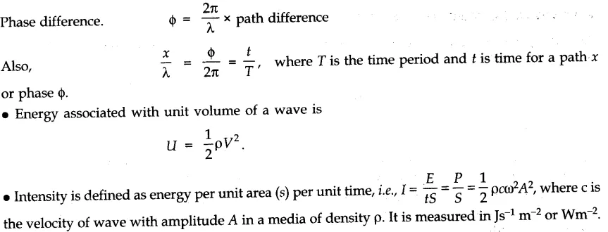Waves- CBSE Notes for Class 11 Physics - Learn CBSE