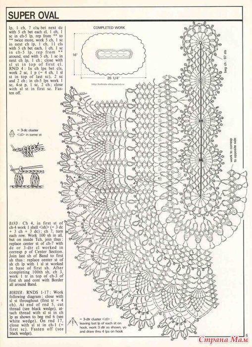 Ganchillo Pistas, toallitas ovaladas (patrones) | Tapetes ...