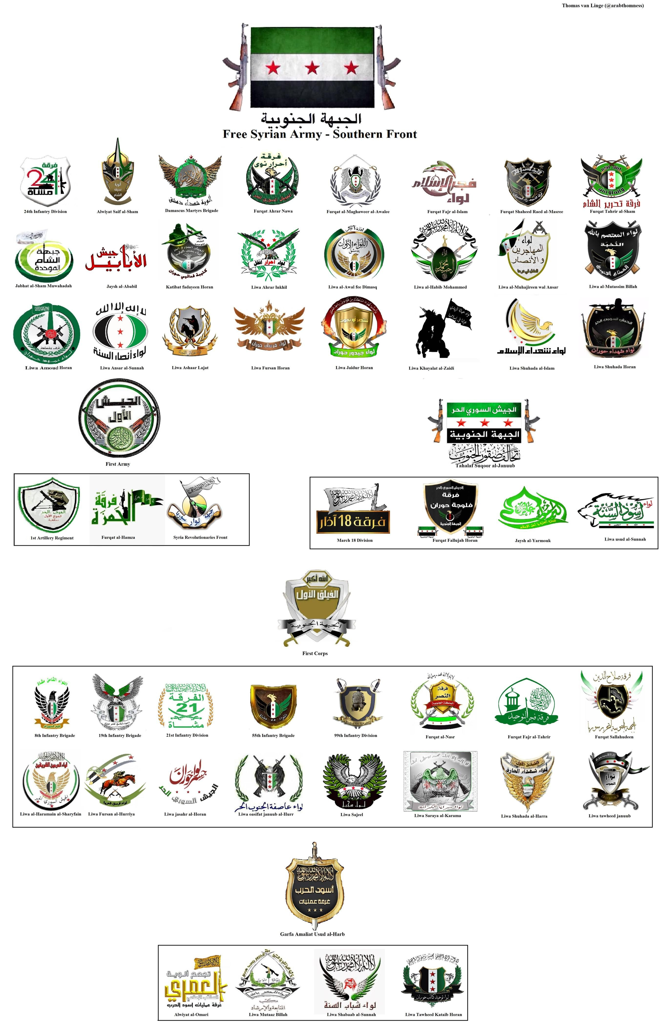 INFOGRAPHIC: the Free Syrian Army (#FSA)- Southern Front, all major factions