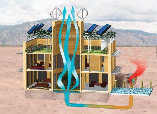 Rammed Earth Home Plans Floor Plans Rammed Earth Homes Earthship Rammed Earth