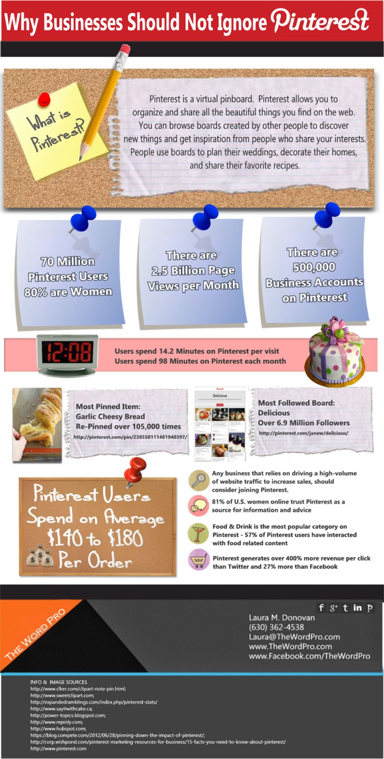 #Pinterest and Why it is Important to #Business [INFOGRAPHIC]