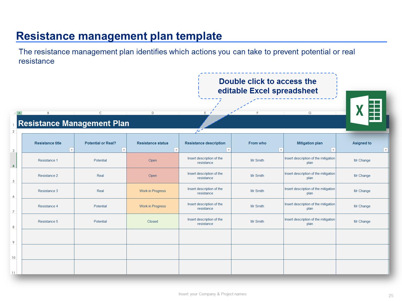 change management toolkit communication plan template. Black Bedroom Furniture Sets. Home Design Ideas