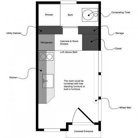 8\'x16\' floor plan. Perfect for a trailer. | BUILDING | Pinterest ...