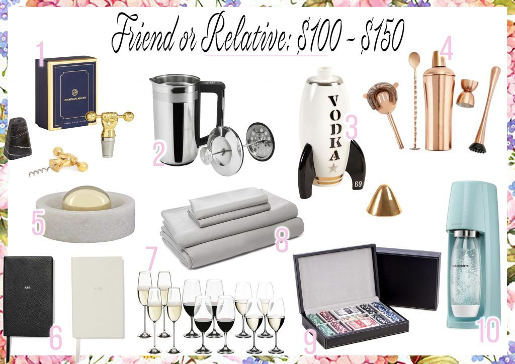 Wedding Gift Etiquette All Your Questions Answered A Gift Guide A Girl In Nyc Wedding Gift Etiquette Wedding Gifts Gifts