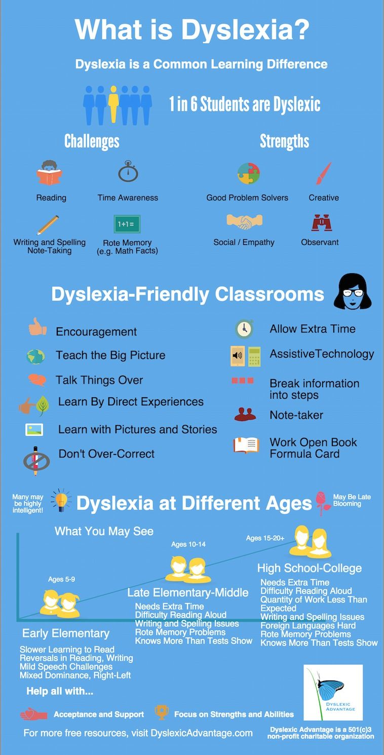 Dyslexia Card for Teachers - from Dyslexic Advantage | Dyslexia ...