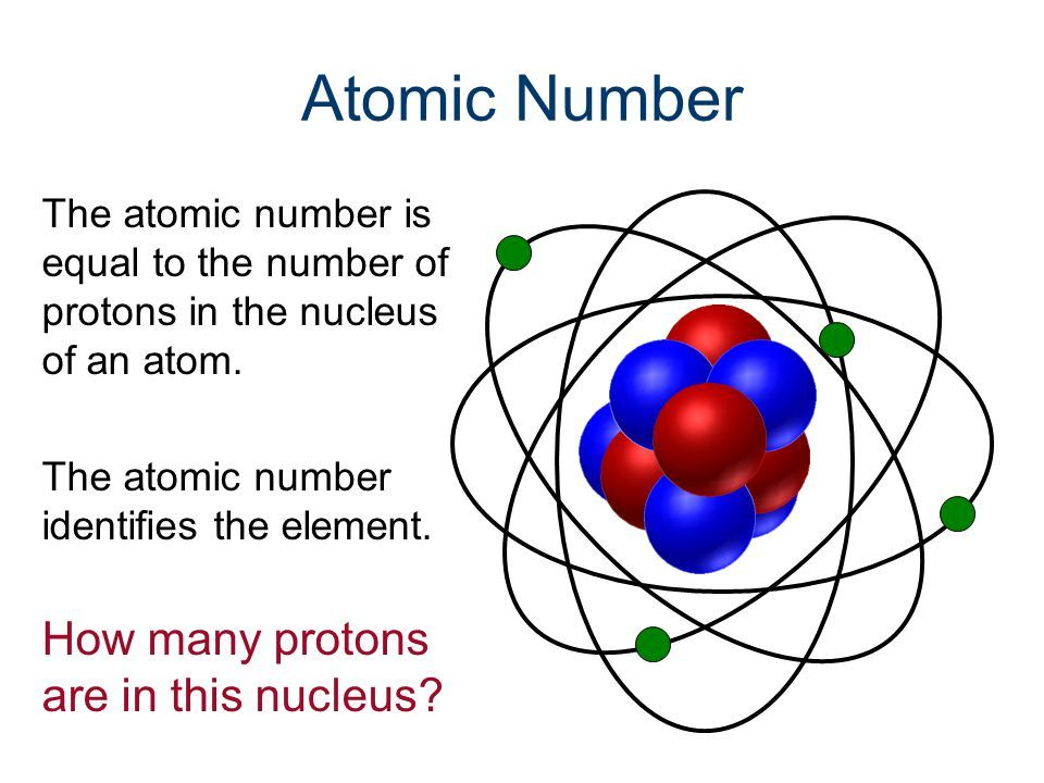 how to find the number of protons in an element