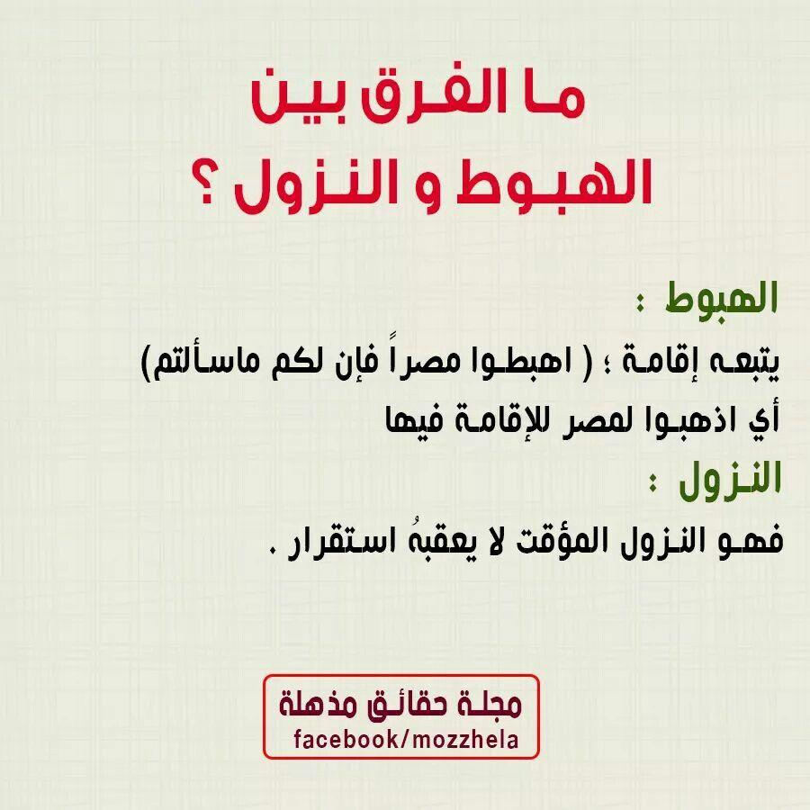 Pin By Samer Kamal On اللغة العربية Learn Arabic Language Arabic Language Words