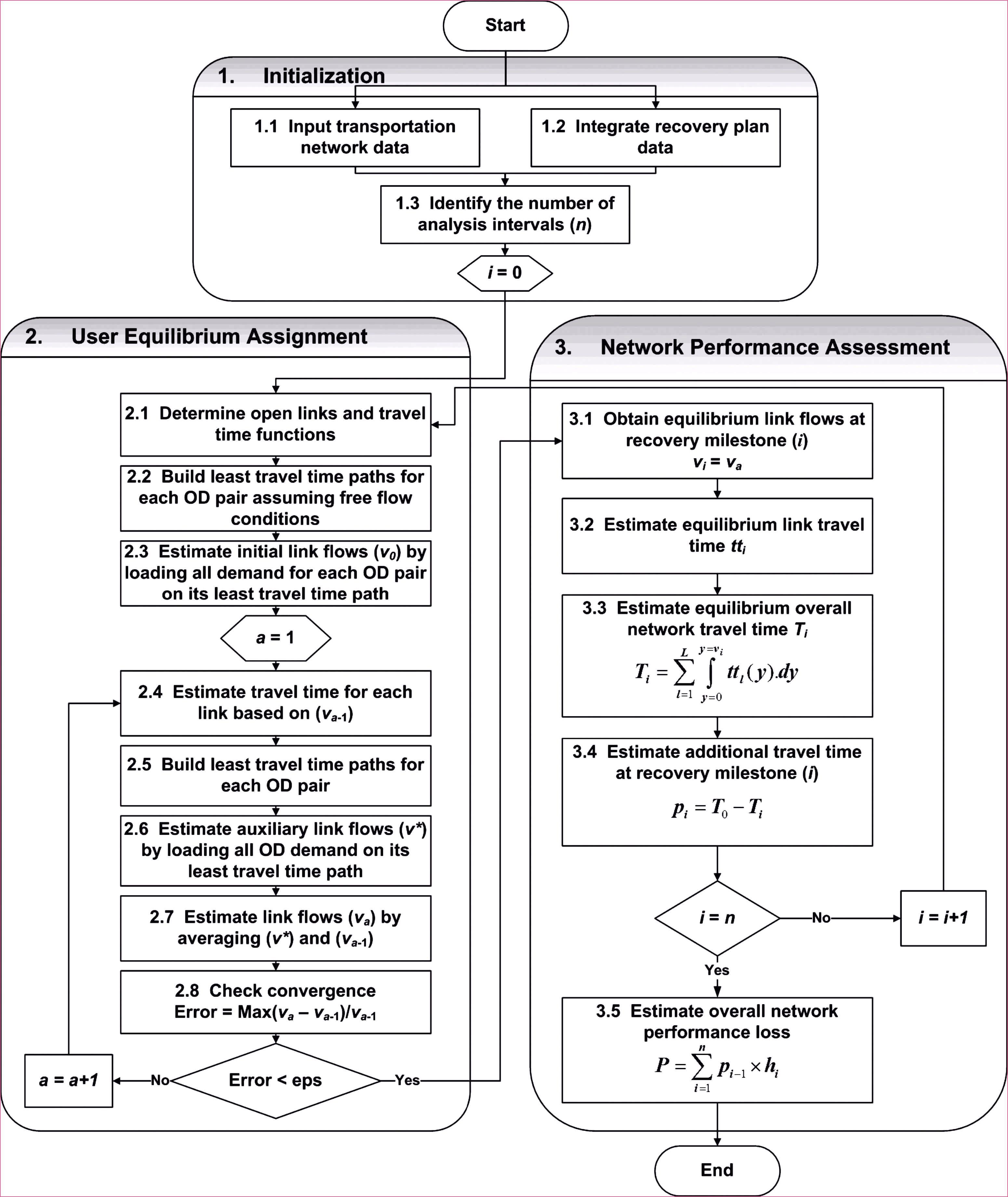 Fein Umstellungsantrag Reha Klinik Muster In 2020 Vorlagen Vorlagen Word Lebenslauf Vorlagen Word